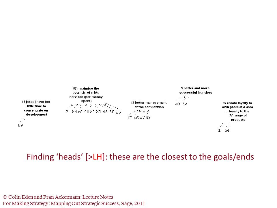 Finding 'heads' [>LH]: these are the closest to the goals/ends